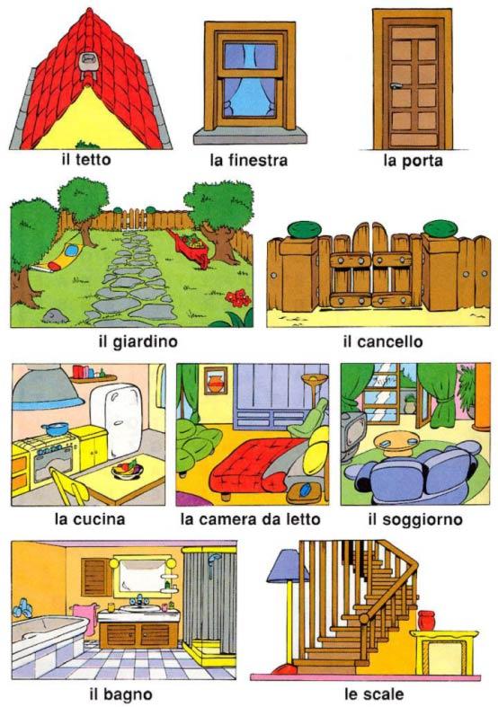 Partes de la casa en italiano clases de italiano House and garden online