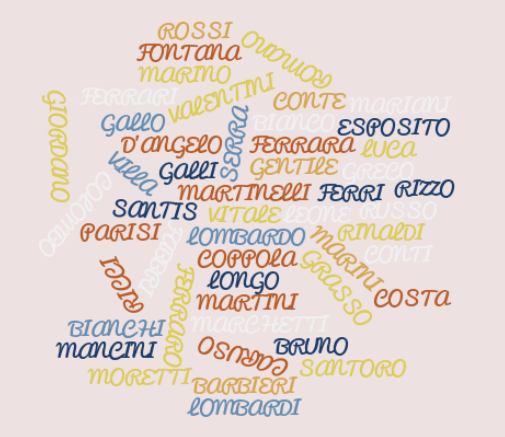 cuáles son los apellidos italianos más comunes
